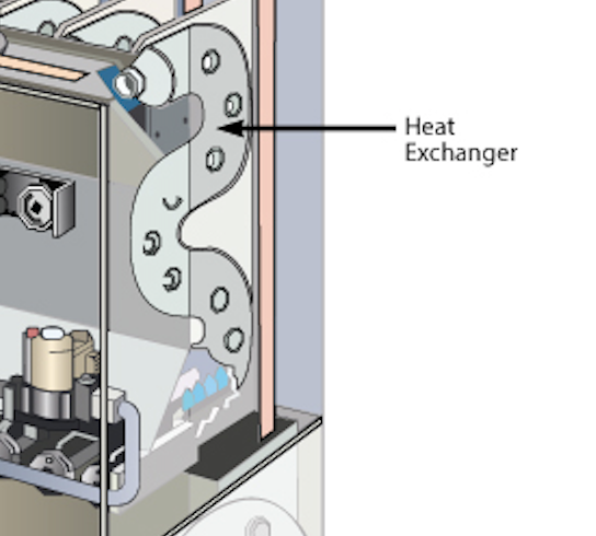 How Much Does It Cost To Replace A Furnace Heat Exchanger